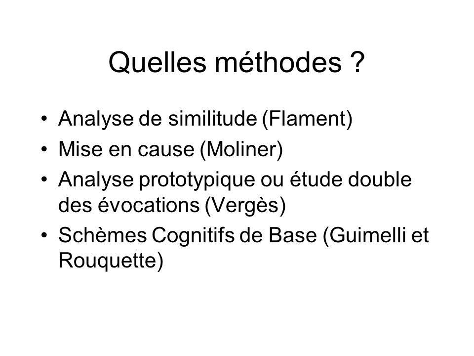 Quelles méthodes ? Analyse de similitude (Flament) Mise en cause (Moliner) Analyse prototypique ou étude double des évocations (Vergès) Schèmes Cognit