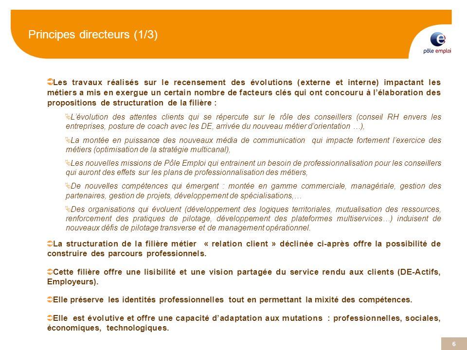 6 6 Principes directeurs (1/3) Les travaux réalisés sur le recensement des évolutions (externe et interne) impactant les métiers a mis en exergue un c