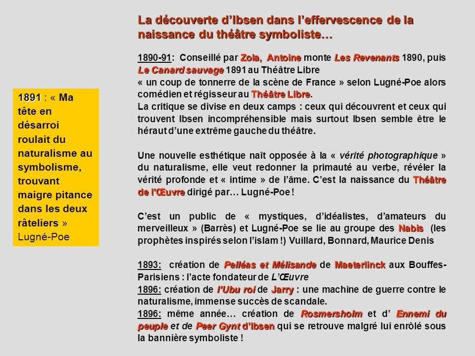 La découverte dIbsen dans leffervescence de la naissance du théâtre symboliste… Zola, AntoineLes Revenants Le Canard sauvage 1890-91: Conseillé par Zo