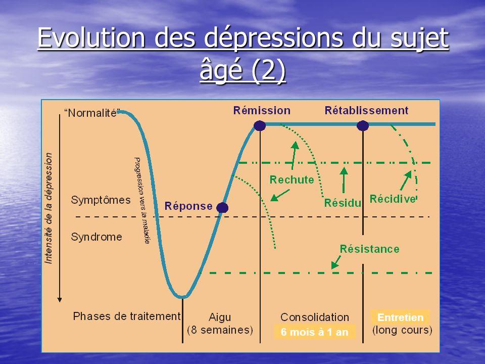 Evolution des dépressions du sujet âgé (2) 6 mois à 1 an Entretien