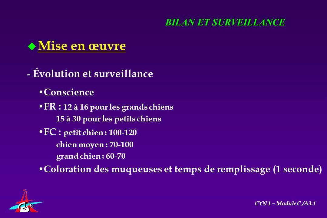 BILAN ET SURVEILLANCE u Mise en œuvre - Évolution et surveillance Conscience FR : 12 à 16 pour les grands chiens 15 à 30 pour les petits chiens FC : p