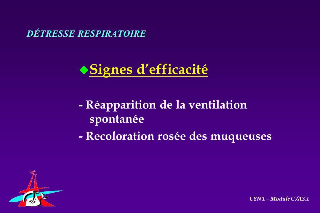 u Signes defficacité - Réapparition de la ventilation spontanée - Recoloration rosée des muqueuses DÉTRESSE RESPIRATOIRE CYN 1 – Module C /A3.1
