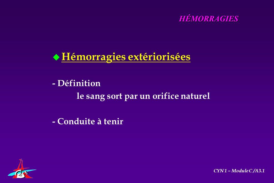 u Hémorragies extériorisées - Définition le sang sort par un orifice naturel - Conduite à tenir HÉMORRAGIES CYN 1 – Module C /A3.1