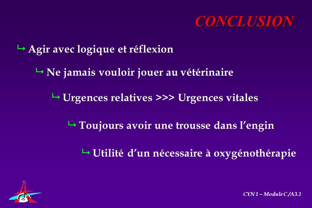 CONCLUSION Agir avec logique et réflexion CYN 1 – Module C /A3.1 Ne jamais vouloir jouer au vétérinaire Urgences relatives >>> Urgences vitales Toujou