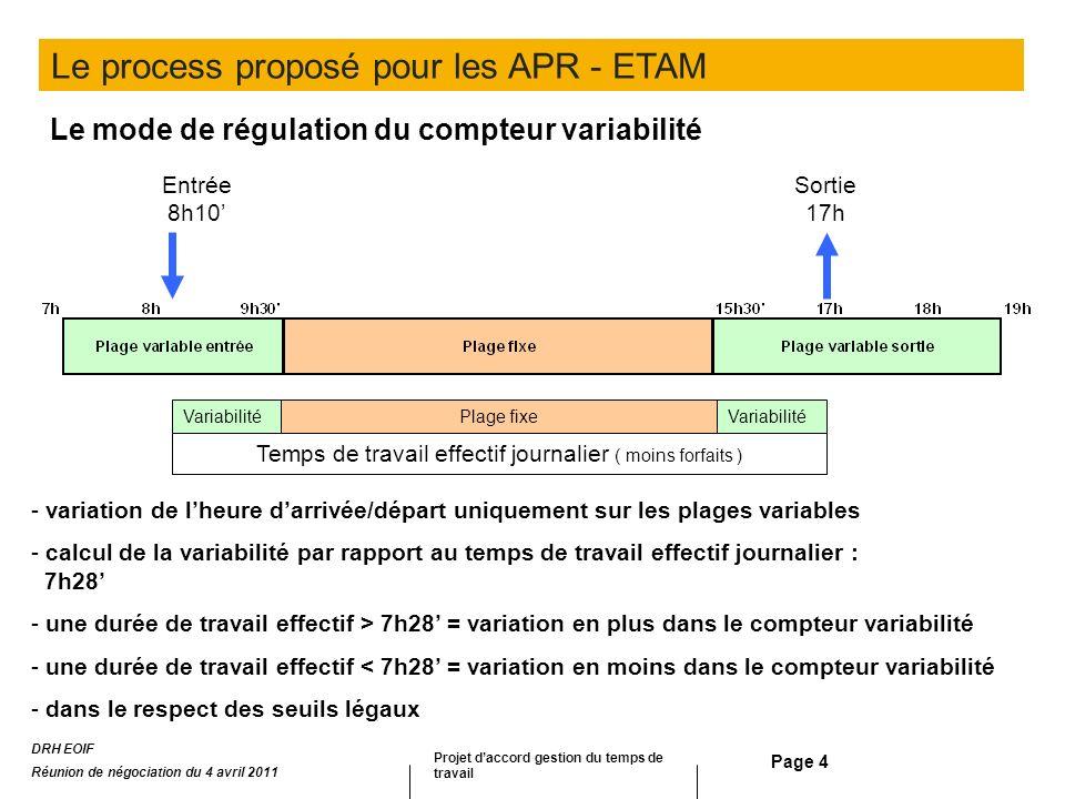 Page 4 Le mode de régulation du compteur variabilité - variation de lheure darrivée/départ uniquement sur les plages variables - calcul de la variabil