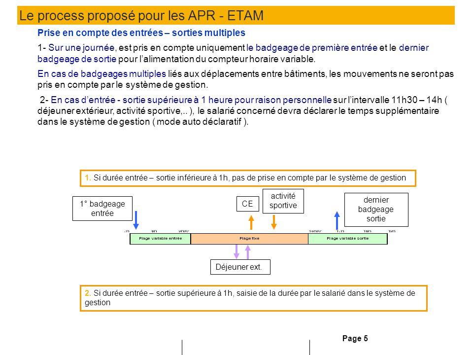 Page 5 Le process proposé pour les APR - ETAM Prise en compte des entrées – sorties multiples 1- Sur une journée, est pris en compte uniquement le bad