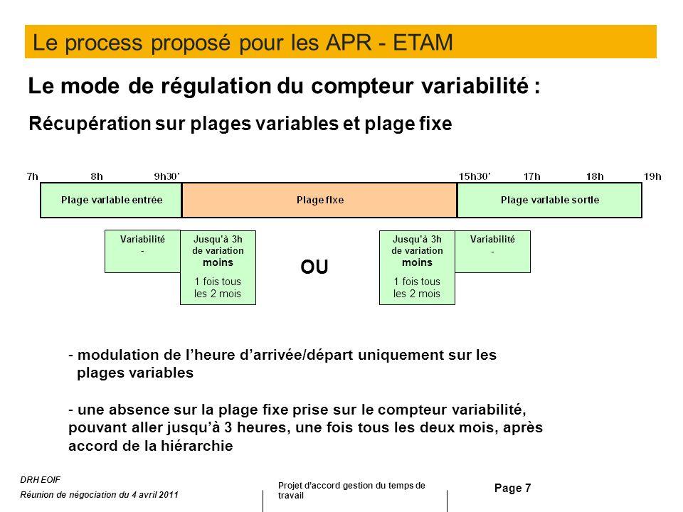 Page 7 Le mode de régulation du compteur variabilité : Récupération sur plages variables et plage fixe - modulation de lheure darrivée/départ uniqueme