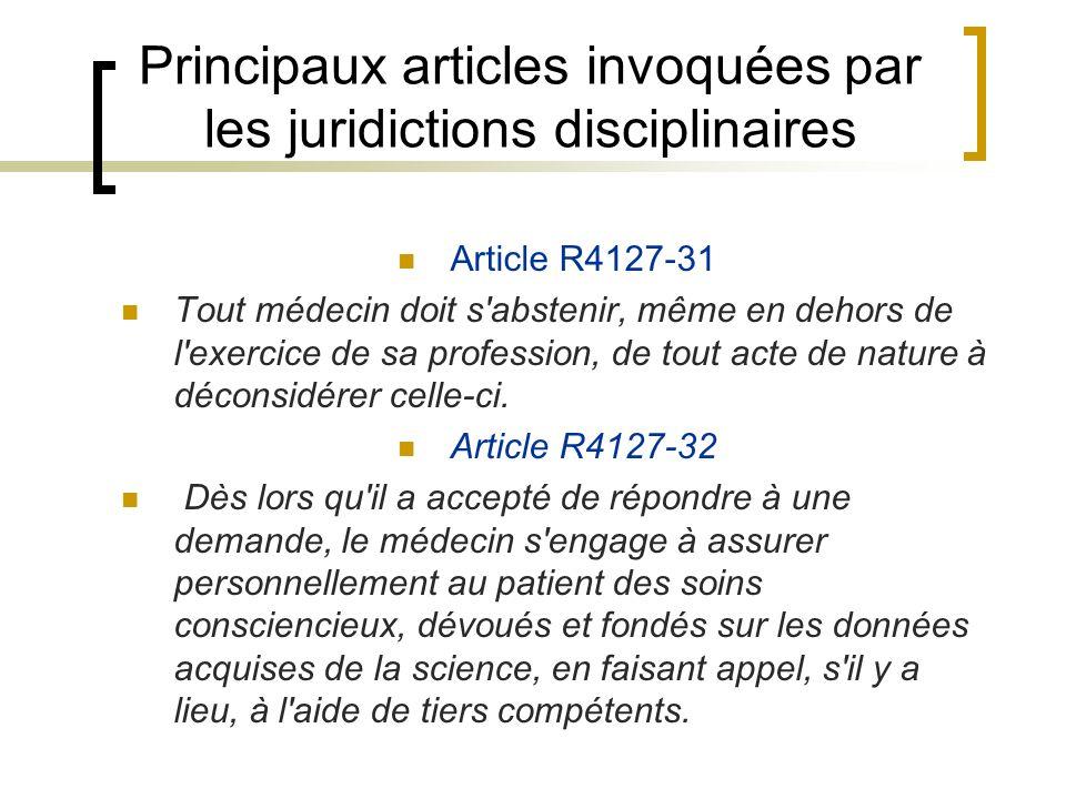 Principaux articles invoquées par les juridictions disciplinaires Article R4127-31 Tout médecin doit s'abstenir, même en dehors de l'exercice de sa pr