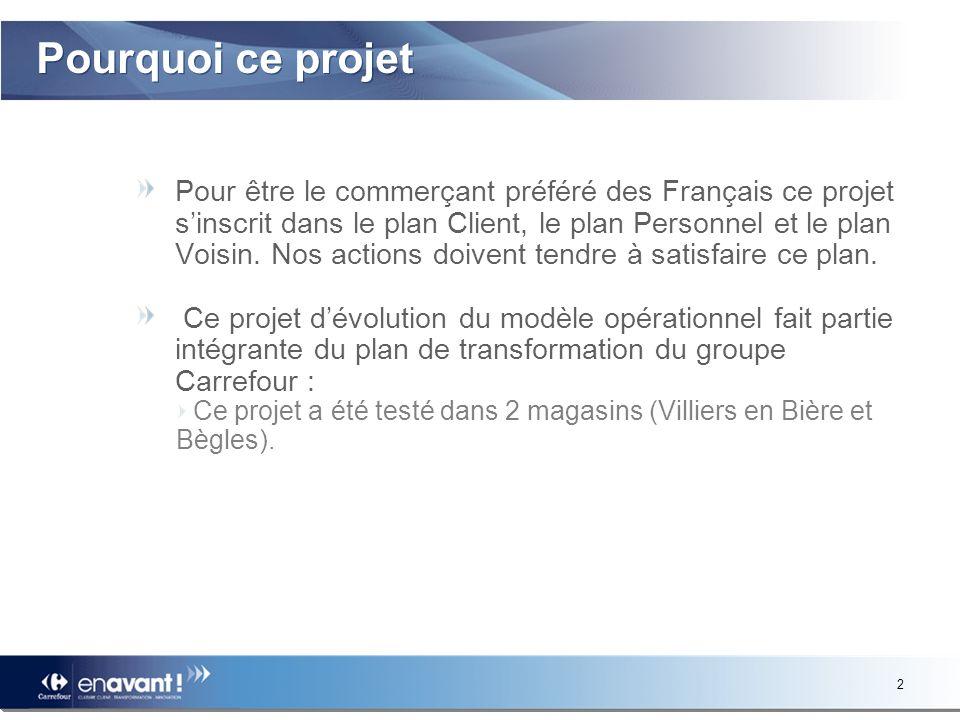 2 Pourquoi ce projet Pour être le commerçant préféré des Français ce projet sinscrit dans le plan Client, le plan Personnel et le plan Voisin.