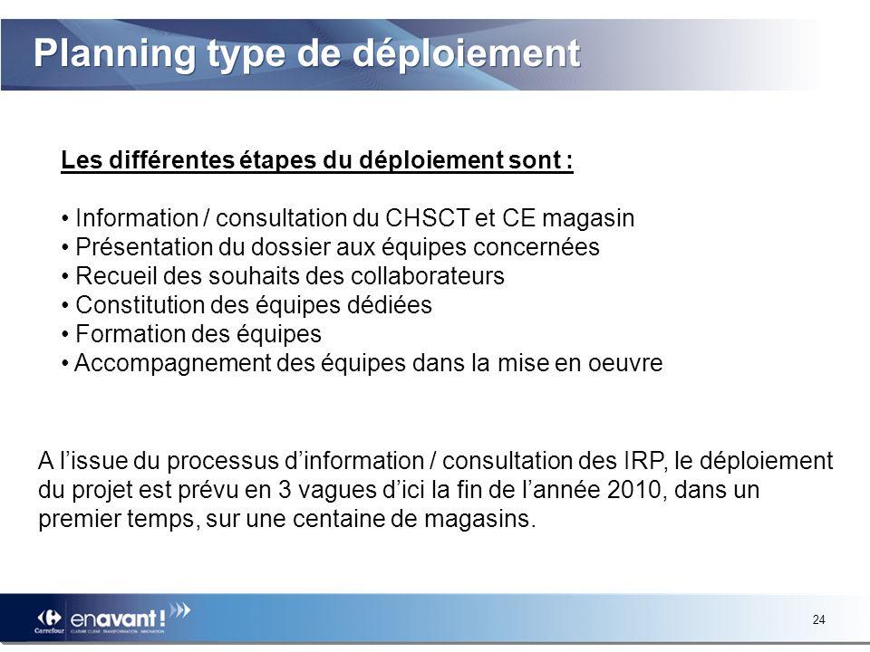 23 Le modèle opérationnel Pourquoi ce projet Le modèle opérationnel Lorganisation en équipes dédiées Les horaires de travail Les résultats et le choix des équipes Planning type de déploiement