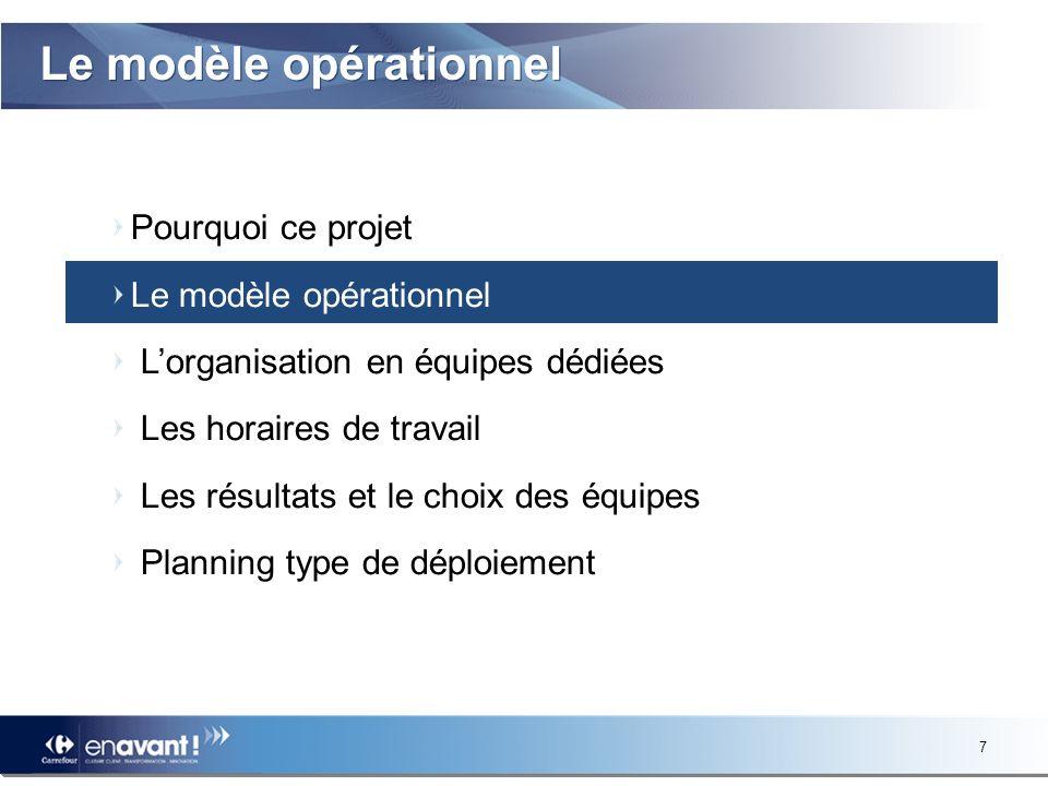 7 Le modèle opérationnel Pourquoi ce projet Le modèle opérationnel Lorganisation en équipes dédiées Les horaires de travail Les résultats et le choix des équipes Planning type de déploiement