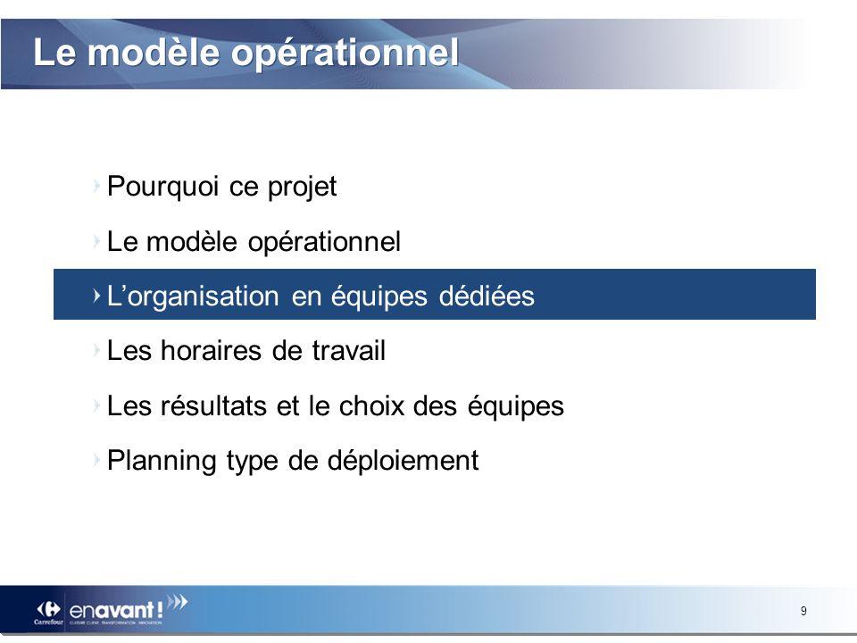 9 Le modèle opérationnel Pourquoi ce projet Le modèle opérationnel Lorganisation en équipes dédiées Les horaires de travail Les résultats et le choix des équipes Planning type de déploiement