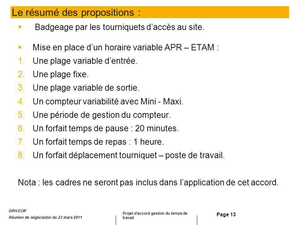 Page 13 Le résumé des propositions : Badgeage par les tourniquets daccès au site. Mise en place dun horaire variable APR – ETAM : 1.Une plage variable