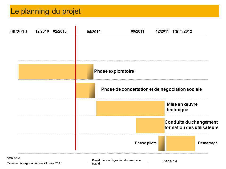 Page 14 Le planning du projet 09/2010 12/2011 Phase exploratoire Phase de concertation et de négociation sociale Mise en œuvre technique Conduite du c
