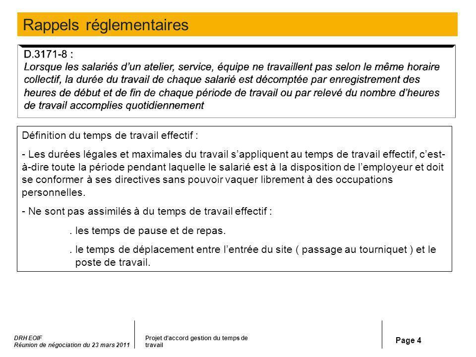 DRH EOIF Réunion de négociation du 23 mars 2011 Projet daccord gestion du temps de travail Page 4 Rappels réglementaires Définition du temps de travai
