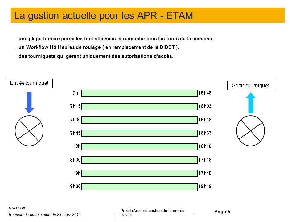 Page 6 Le constat actuel des plages horaires déclarées par les APR – ETAM DRH EOIF Réunion de négociation du 23 mars 2011 Projet daccord gestion du temps de travail