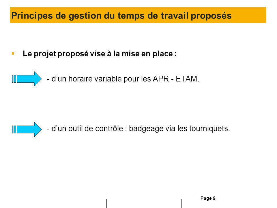 Page 9 Principes de gestion du temps de travail proposés Le projet proposé vise à la mise en place : - dun horaire variable pour les APR - ETAM. - dun