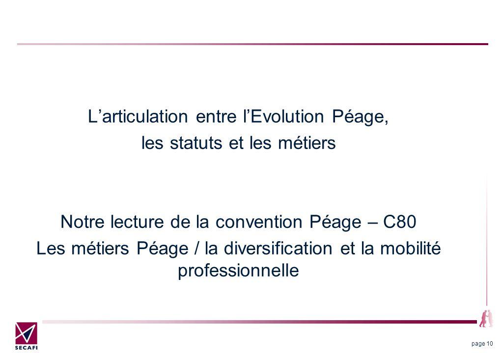 Larticulation entre lEvolution Péage, les statuts et les métiers Notre lecture de la convention Péage – C80 Les métiers Péage / la diversification et