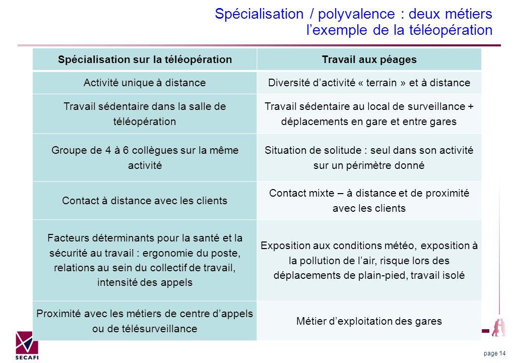 Spécialisation / polyvalence : deux métiers lexemple de la téléopération page 14 Spécialisation sur la téléopérationTravail aux péages Activité unique