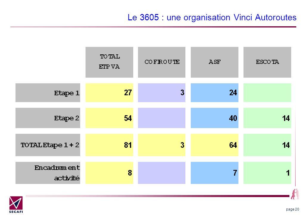 Le 3605 : une organisation Vinci Autoroutes page 20