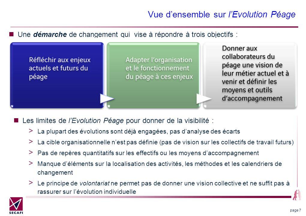Vue densemble sur lEvolution Péage Une démarche de changement qui vise à répondre à trois objectifs : page 7 Les limites de lEvolution Péage pour donn