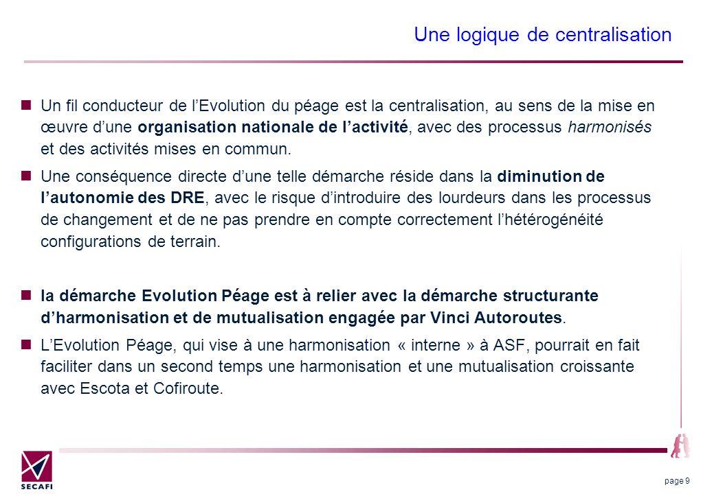 Une logique de centralisation Un fil conducteur de lEvolution du péage est la centralisation, au sens de la mise en œuvre dune organisation nationale