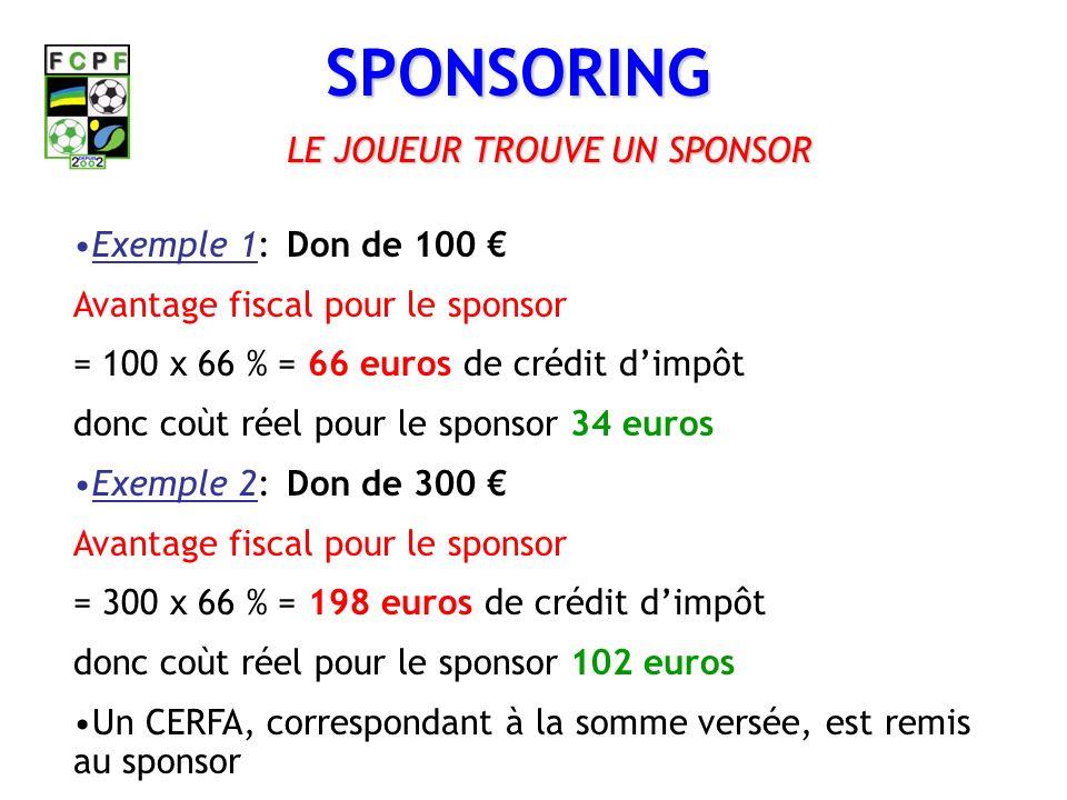 SPONSORING SPONSORING LE JOUEUR TROUVE UN SPONSOR LE JOUEUR TROUVE UN SPONSOR Exemple 1:Don de 100 Avantage fiscal pour le sponsor = 100 x 66 % = 66 euros de crédit dimpôt donc coùt réel pour le sponsor 34 euros Exemple 2:Don de 300 Avantage fiscal pour le sponsor = 300 x 66 % = 198 euros de crédit dimpôt donc coùt réel pour le sponsor 102 euros Un CERFA, correspondant à la somme versée, est remis au sponsor