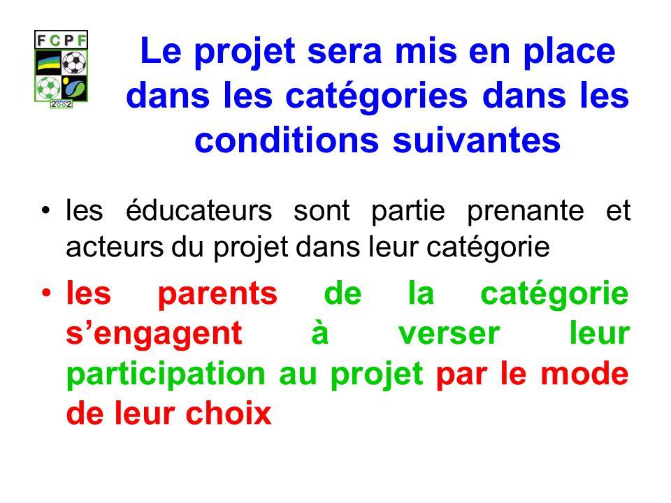 Le projet sera mis en place dans les catégories dans les conditions suivantes les éducateurs sont partie prenante et acteurs du projet dans leur catégorie les parents de la catégorie sengagent à verser leur participation au projet par le mode de leur choix