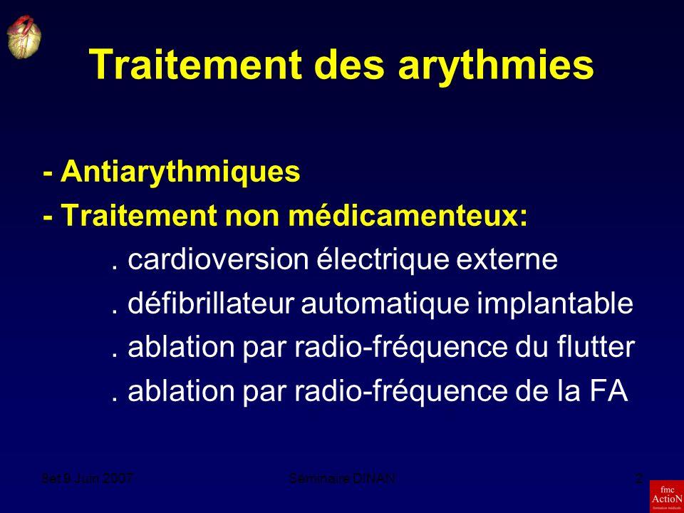 8et 9 Juin 2007Séminaire DINAN3 Antiarythmiques Classification de Vaughan-Williams (1970) - Classe I inhibe le courant entrant Na+ rapide (stabilisant de membrane).