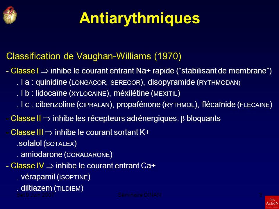 8et 9 Juin 2007Séminaire DINAN4 Antiarythmiques Classe I:.