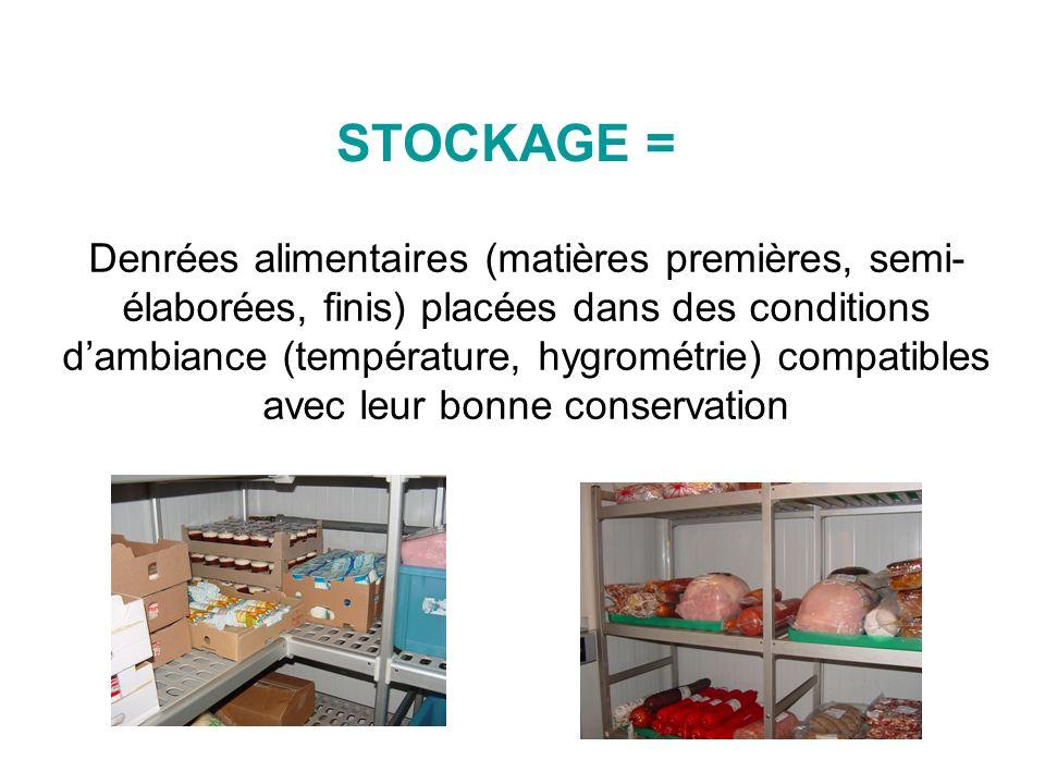 STOCKAGE = Denrées alimentaires (matières premières, semi- élaborées, finis) placées dans des conditions dambiance (température, hygrométrie) compatib
