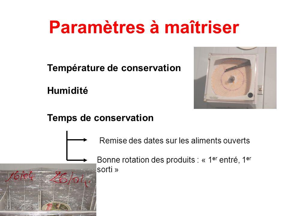 Paramètres à maîtriser Température de conservation Humidité Temps de conservation Remise des dates sur les aliments ouverts Bonne rotation des produit