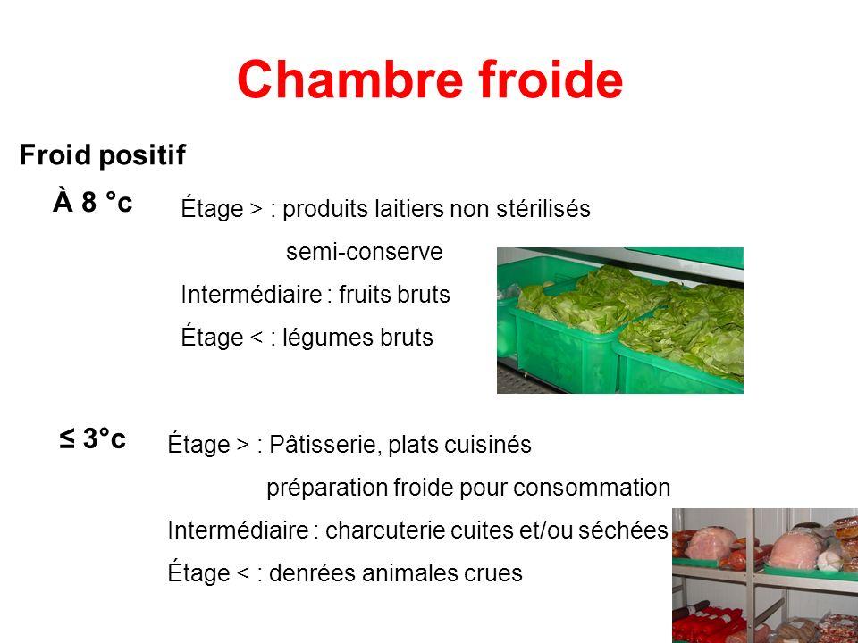 Chambre froide Froid positif À 8 °c Étage > : produits laitiers non stérilisés semi-conserve Intermédiaire : fruits bruts Étage < : légumes bruts 3°c