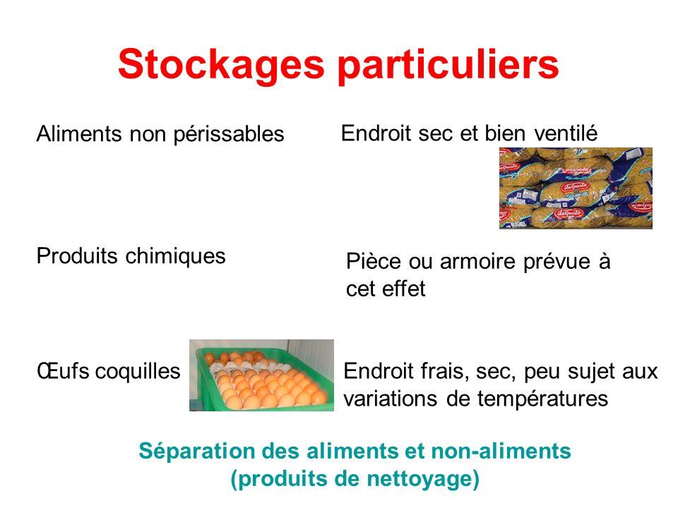 Stockages particuliers Aliments non périssables Endroit sec et bien ventilé Produits chimiques Pièce ou armoire prévue à cet effet Œufs coquillesEndro