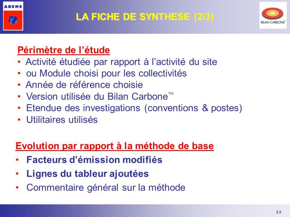 13 Evolution par rapport à la méthode de base Facteurs démission modifiés Lignes du tableur ajoutées Commentaire général sur la méthode LA FICHE DE SY