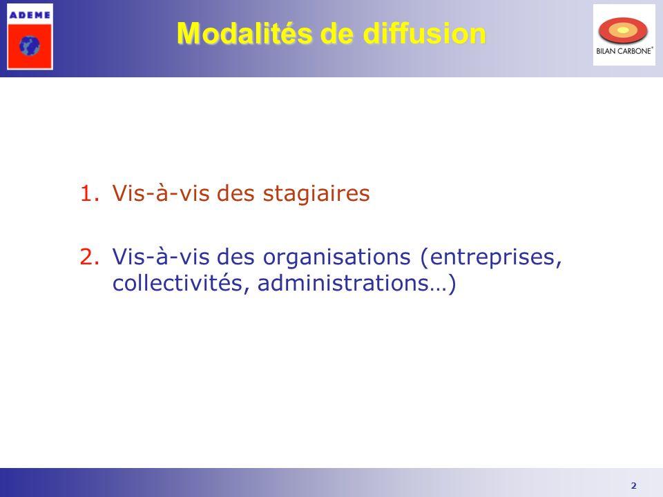 2 Modalités de diffusion 1.Vis-à-vis des stagiaires 2.Vis-à-vis des organisations (entreprises, collectivités, administrations…)