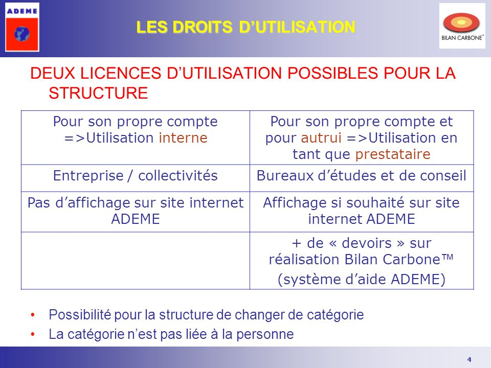 15 Le site web : www.ademe.fr/bilan-carbone Les formations La présentation de la méthode avec un didacticiel Des documents à télécharger Qui a réalisé un Bilan Carbone .