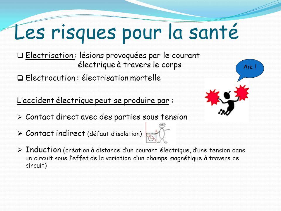 Electrisation : lésions provoquées par le courant électrique à travers le corps Electrocution : électrisation mortelle Laccident électrique peut se pr