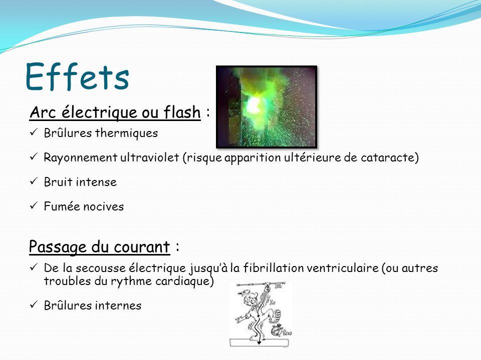 Effets Arc électrique ou flash : Brûlures thermiques Rayonnement ultraviolet (risque apparition ultérieure de cataracte) Bruit intense Fumée nocives P