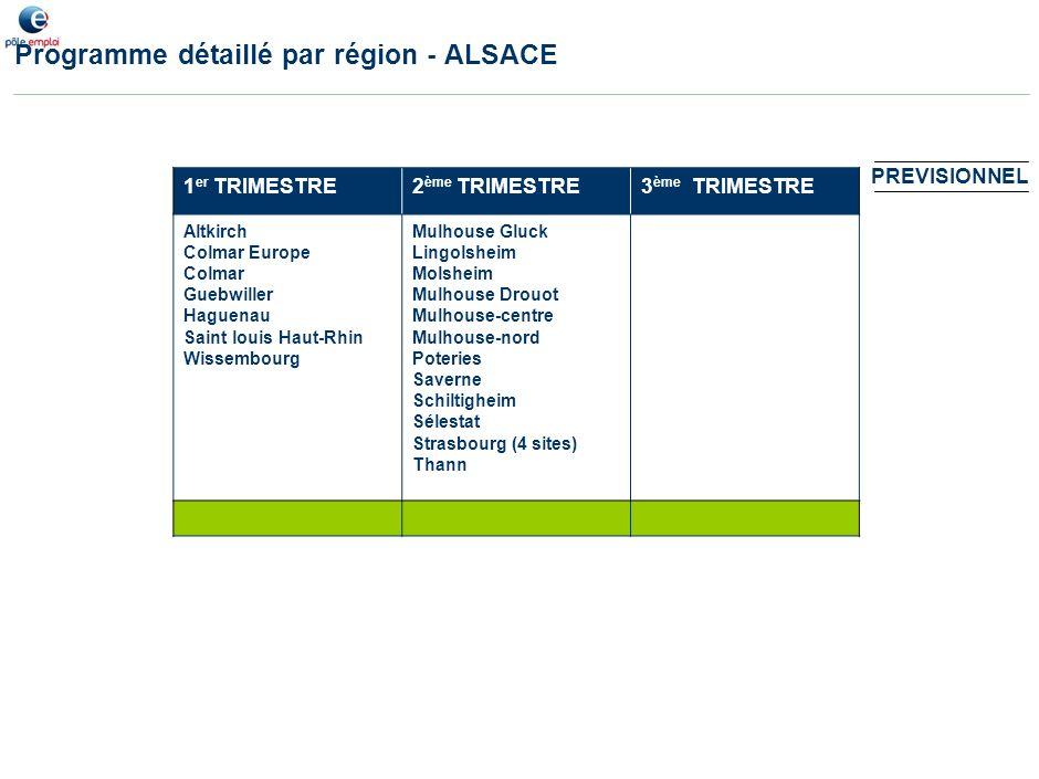 Projet Sites mixtes : Programmation détaillée par région