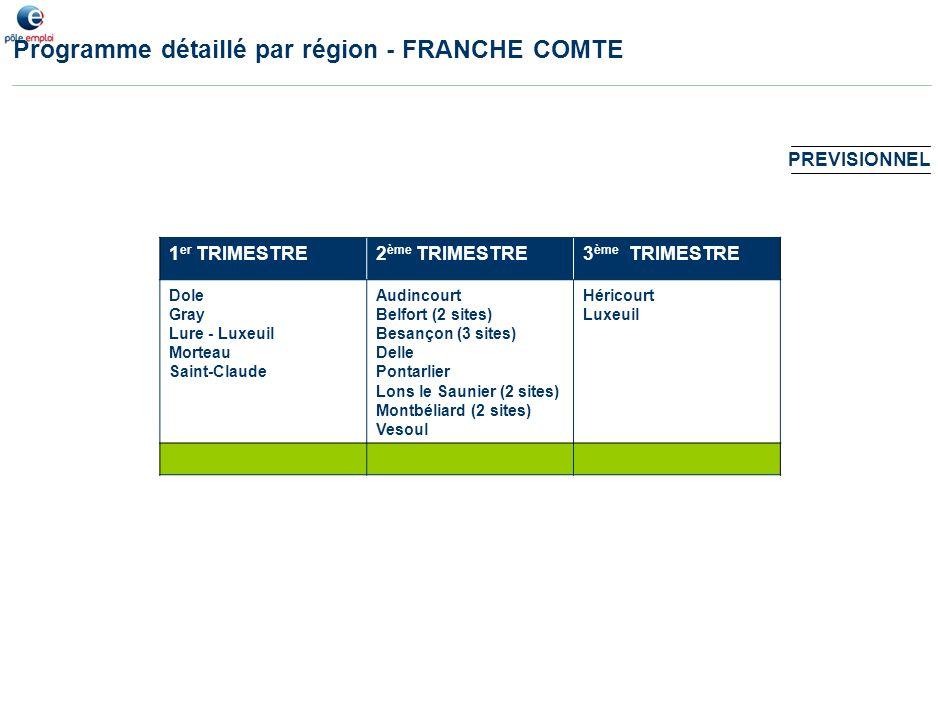 Programme détaillé par région - CORSE 1 er TRIMESTRE2 ème TRIMESTRE3 ème TRIMESTRE Corte Plaine orientale Porto Vecchio Propriano Ajaccio (2 sites) Bastia (2 sites) Ile Rousse PREVISIONNEL