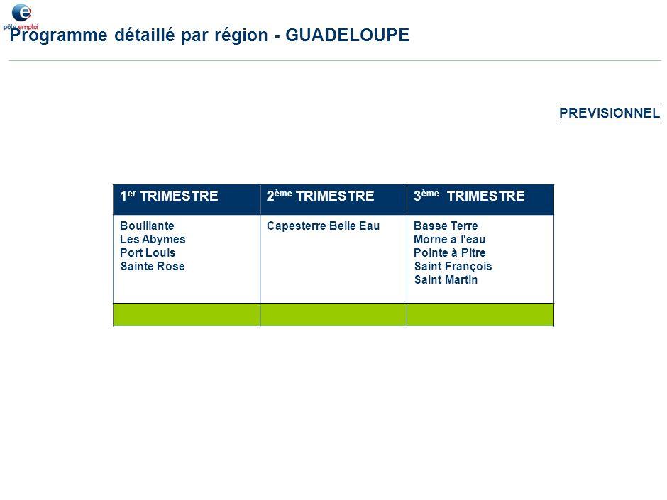 Programme détaillé par région - FRANCHE COMTE 1 er TRIMESTRE2 ème TRIMESTRE3 ème TRIMESTRE Dole Gray Lure - Luxeuil Morteau Saint-Claude Audincourt Belfort (2 sites) Besançon (3 sites) Delle Pontarlier Lons le Saunier (2 sites) Montbéliard (2 sites) Vesoul Héricourt Luxeuil PREVISIONNEL