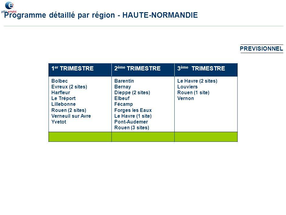 Programme détaillé par région - GUYANE 1 er TRIMESTRE2 ème TRIMESTRE3 ème TRIMESTRE Cayenne Kourou Saint Laurent-du-Maroni PREVISIONNEL