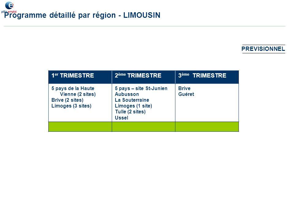Programme détaillé par région - LANGUEDOC ROUSSILLON 1 er TRIMESTRE2 ème TRIMESTRE3 ème TRIMESTRE Agde Bagnols sur Cèze Beaucaire Castelnaudary Céret Clermont-Lodève Le Vigan Limoux Lunel Mende Prades Ales (3 sites) Béziers (3 sites) Carcassonne (2 sites) Narbonne (2 sites) Perpignan (6 sites) Sète (2 sites) Montpellier (10 sites) Nîmes (6 sites) Pézenas PREVISIONNEL