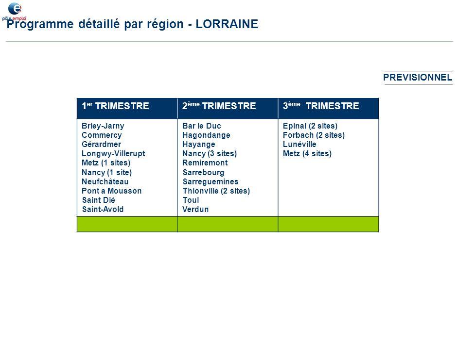 Programme détaillé par région - LIMOUSIN 1 er TRIMESTRE2 ème TRIMESTRE3 ème TRIMESTRE 5 pays de la Haute Vienne (2 sites) Brive (2 sites) Limoges (3 sites) 5 pays – site St-Junien Aubusson La Souterraine Limoges (1 site) Tulle (2 sites) Ussel Brive Guéret PREVISIONNEL