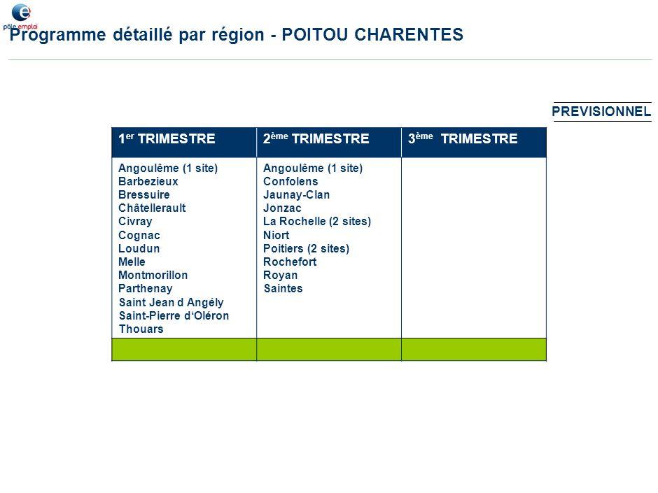 Programme détaillé par région - PICARDIE 1 er TRIMESTRE2 ème TRIMESTRE3 ème TRIMESTRE Chauny Abbeville Amiens (2 sites) Beauvais (2 sites) Château Thierry Clermont Doullens Dury Friville Escarbotin Ham Laon (2 sites) Montdidier Noyon Péronne-Albert Saint Quentin (2 sites) Soissons Compiègne (2 sites) Creil (2 sites) Crépy en Valois Hirson Meru Montataire Vervins PREVISIONNEL