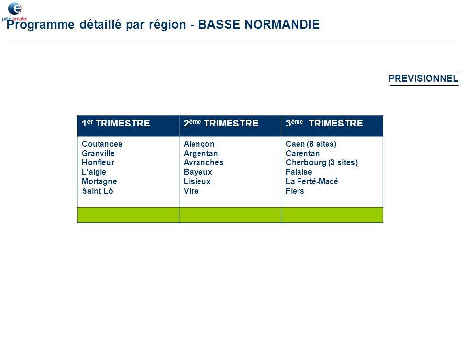 Programme détaillé par région - AUVERGNE 1 er TRIMESTRE2 ème TRIMESTRE3 ème TRIMESTRE Ambert Issoire Le Puy en Velay Montluçon Riom Saint Flour Varennes sur Allier Saint Eloy les Mines Aurillac Brioude Moulins Yssingeaux- Monistrol (2 sites) Clermont Ferrand (6 sites) Mauriac Thiers Vichy Cusset (2 sites) PREVISIONNEL