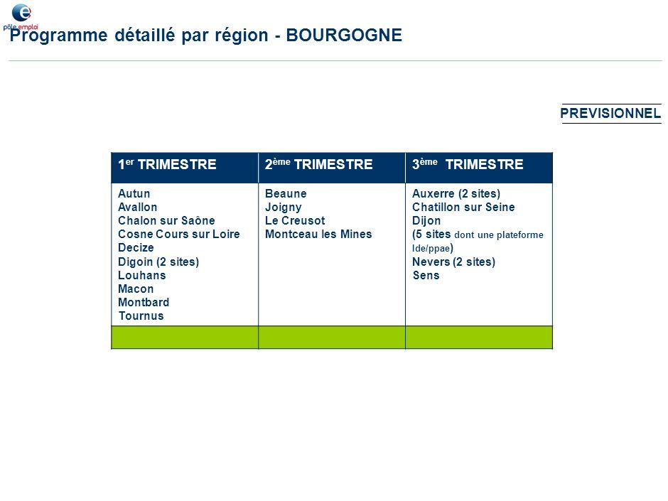 Programme détaillé par région - BASSE NORMANDIE 1 er TRIMESTRE2 ème TRIMESTRE3 ème TRIMESTRE Coutances Granville Honfleur L aigle Mortagne Saint Lô Alençon Argentan Avranches Bayeux Lisieux Vire Caen (8 sites) Carentan Cherbourg (3 sites) Falaise La Ferté-Macé Flers PREVISIONNEL
