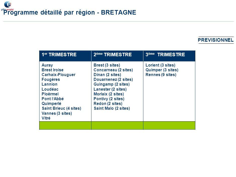 Programme détaillé par région - BOURGOGNE 1 er TRIMESTRE2 ème TRIMESTRE3 ème TRIMESTRE Autun Avallon Chalon sur Saône Cosne Cours sur Loire Decize Digoin (2 sites) Louhans Macon Montbard Tournus Beaune Joigny Le Creusot Montceau les Mines Auxerre (2 sites) Chatillon sur Seine Dijon (5 sites dont une plateforme Ide/ppae ) Nevers (2 sites) Sens PREVISIONNEL