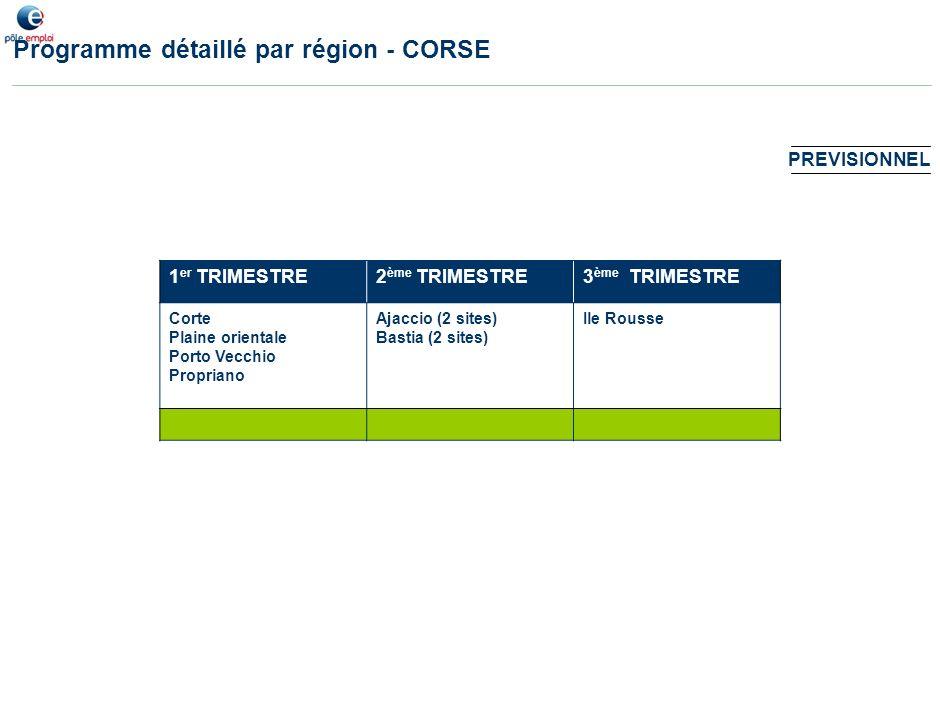 Programme détaillé par région - CHAMPAGNE ARDENNE 1 er TRIMESTRE2 ème TRIMESTRE3 ème TRIMESTRE Bar sur aube Reims (5 sites) Rethel Revin Sézanne Vitry le François Charleville- Mézières (3 sites) Epernay (2 sites) Langres Romilly sur seine Saint Dizier (2 sites) Sedan Chalons en champagne Chaumont Troyes PREVISIONNEL